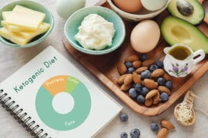 Get Answers to Your Most Frequently Asked Questions About a Ketogenic Diet